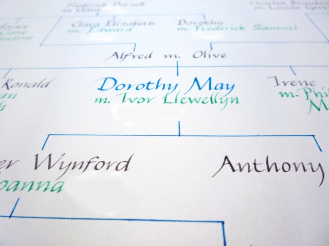 Calligraphy family tree close up 1