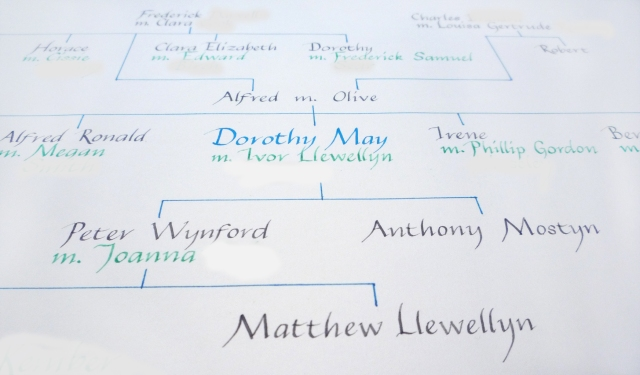 Calligraphy family tree close up 3