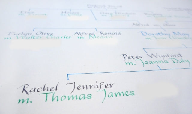 Calligraphy family tree close up 4
